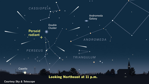 This sky map shows the radiant of the Perseid meteor shower from the constellation Perseus in the northeastern sky during the meteor display's peak on Aug. 12 and 13, 2015. The Perseids appear to radiate out from a point on the border of constellations Perseus and Cassiopeia.
