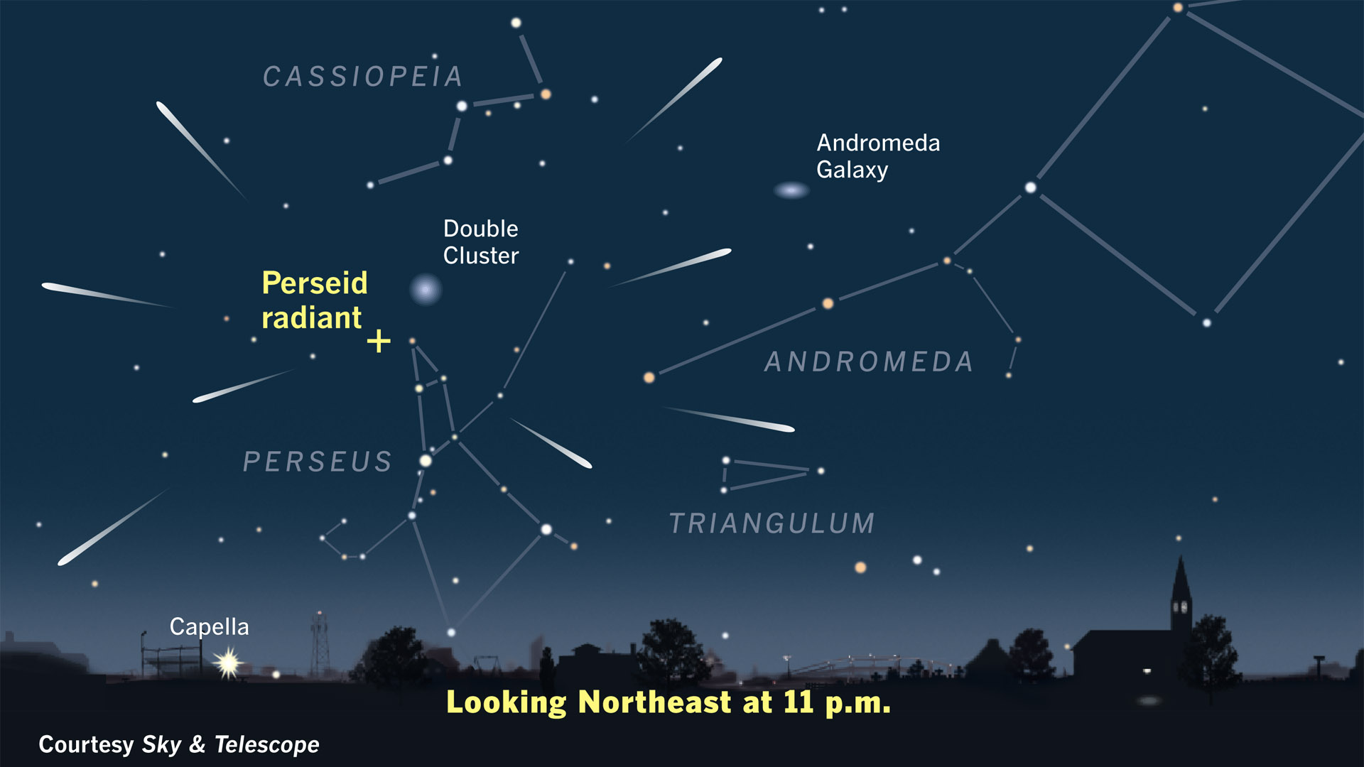 Image Result For How To See The Perseid Meteor Shower