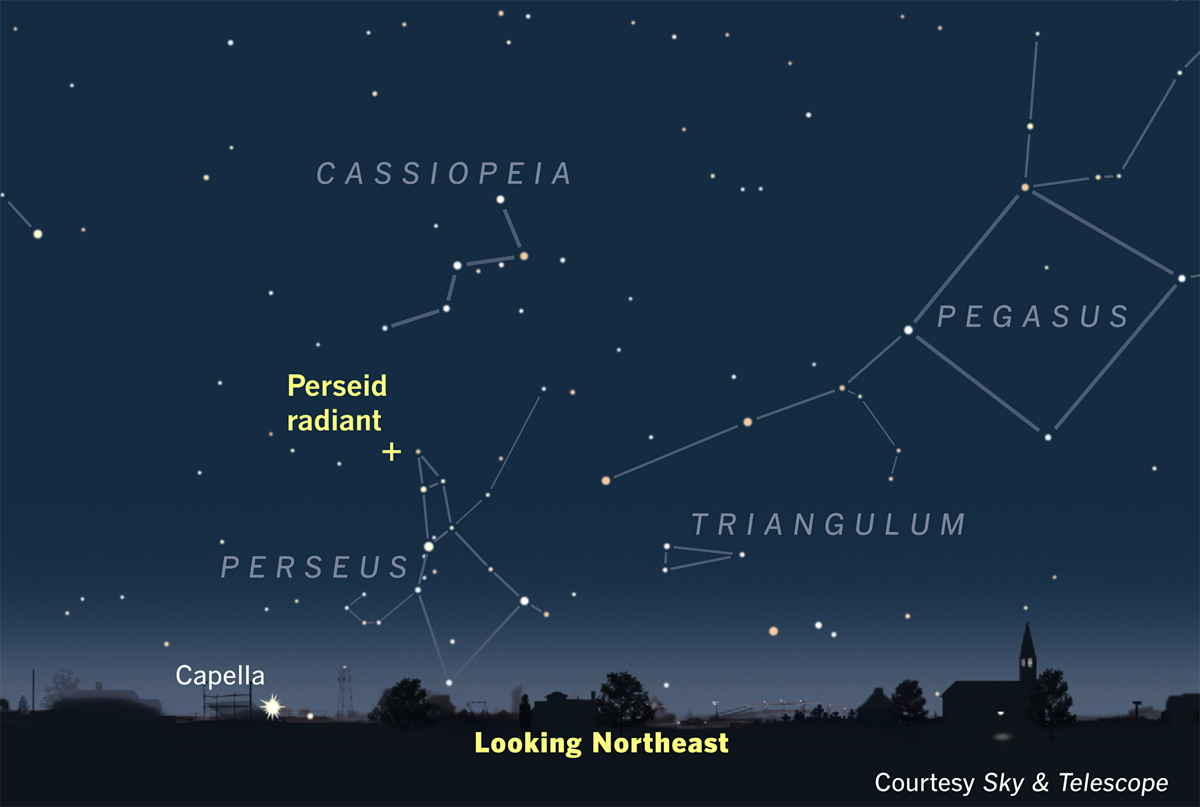 Perseid Radiant Sky Map 2015
