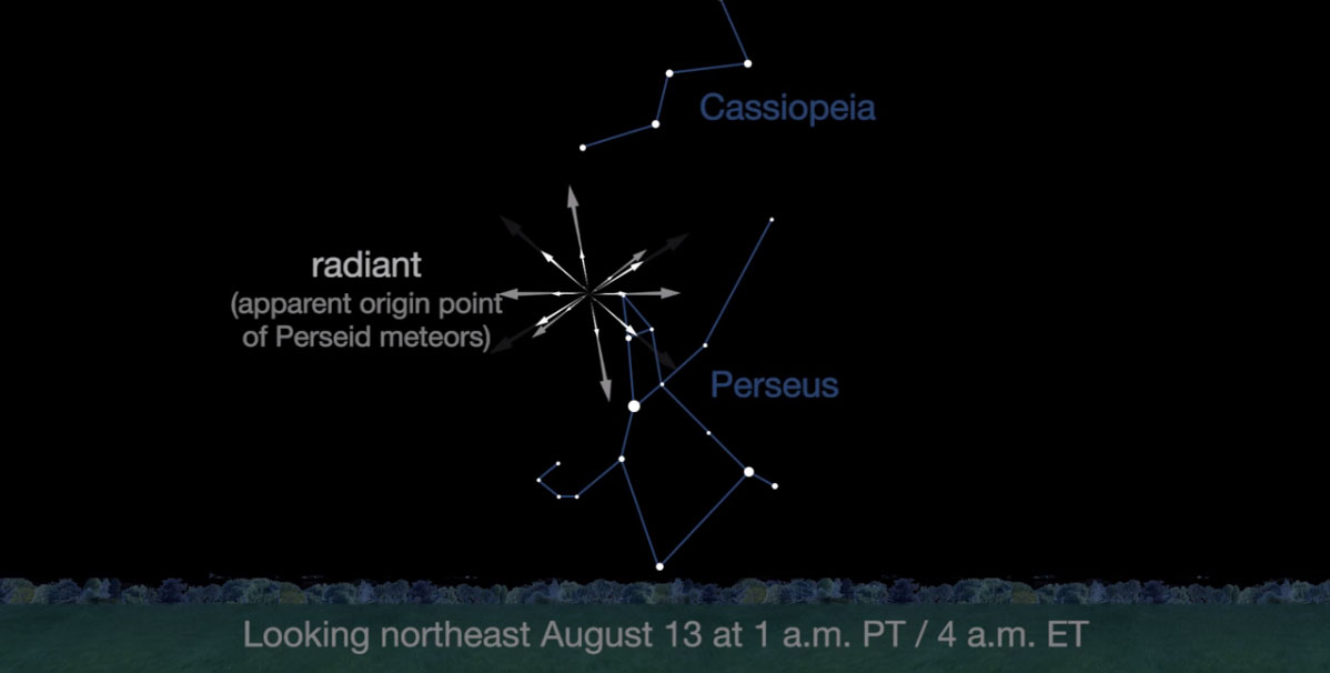 2015 Perseid Radiant Map