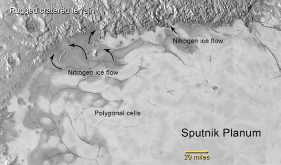 New Horizons' images suggest flowing ices on the northern edge of Pluto's heart-shaped Sputnik Planum.