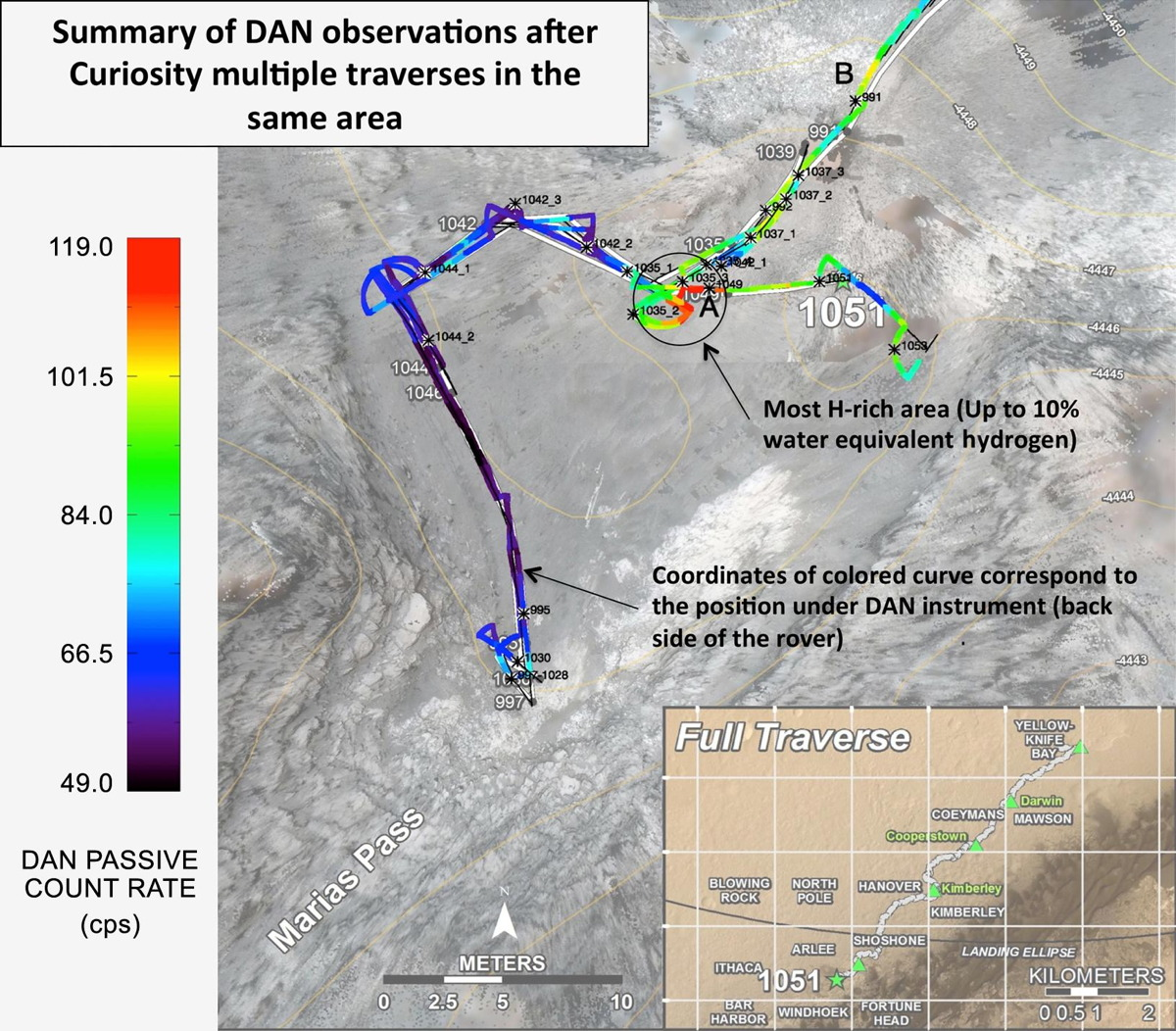 Curiosity Mars Rover DAN Observations