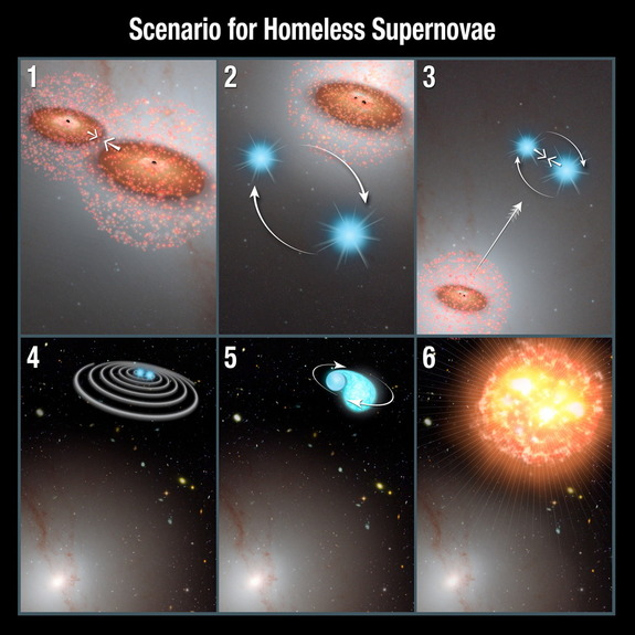 Lonely Supernova Likely Exiled by Merging Black Holes