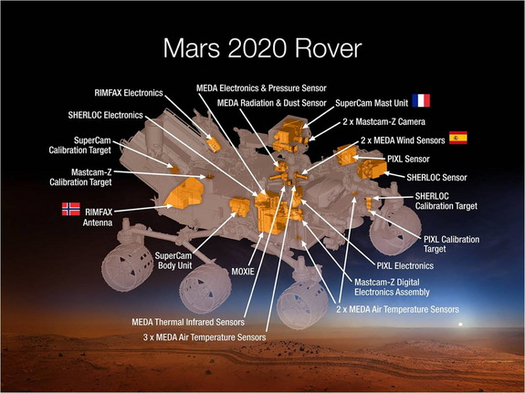 This NASA artwork depicts the various instruments slated to be wheeled across the Red Planet on the Mars 2020 rover mission.