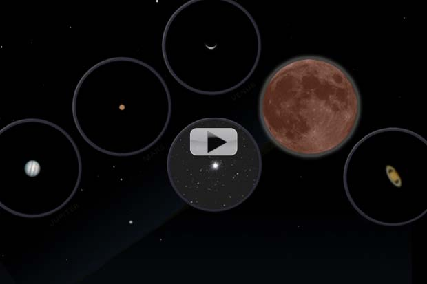 Constellations, Planets And A Super Lunar Eclipse - Sept. 2015 Skywatching Video