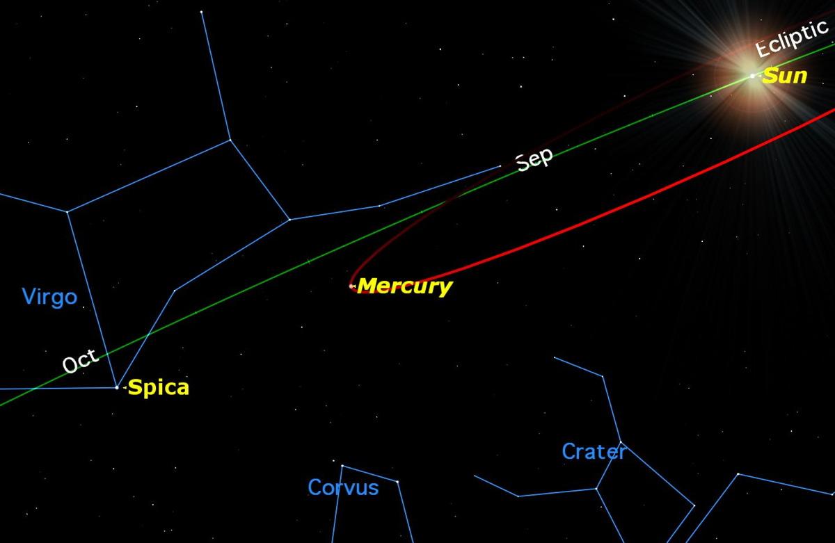 See Elusive Mercury in...