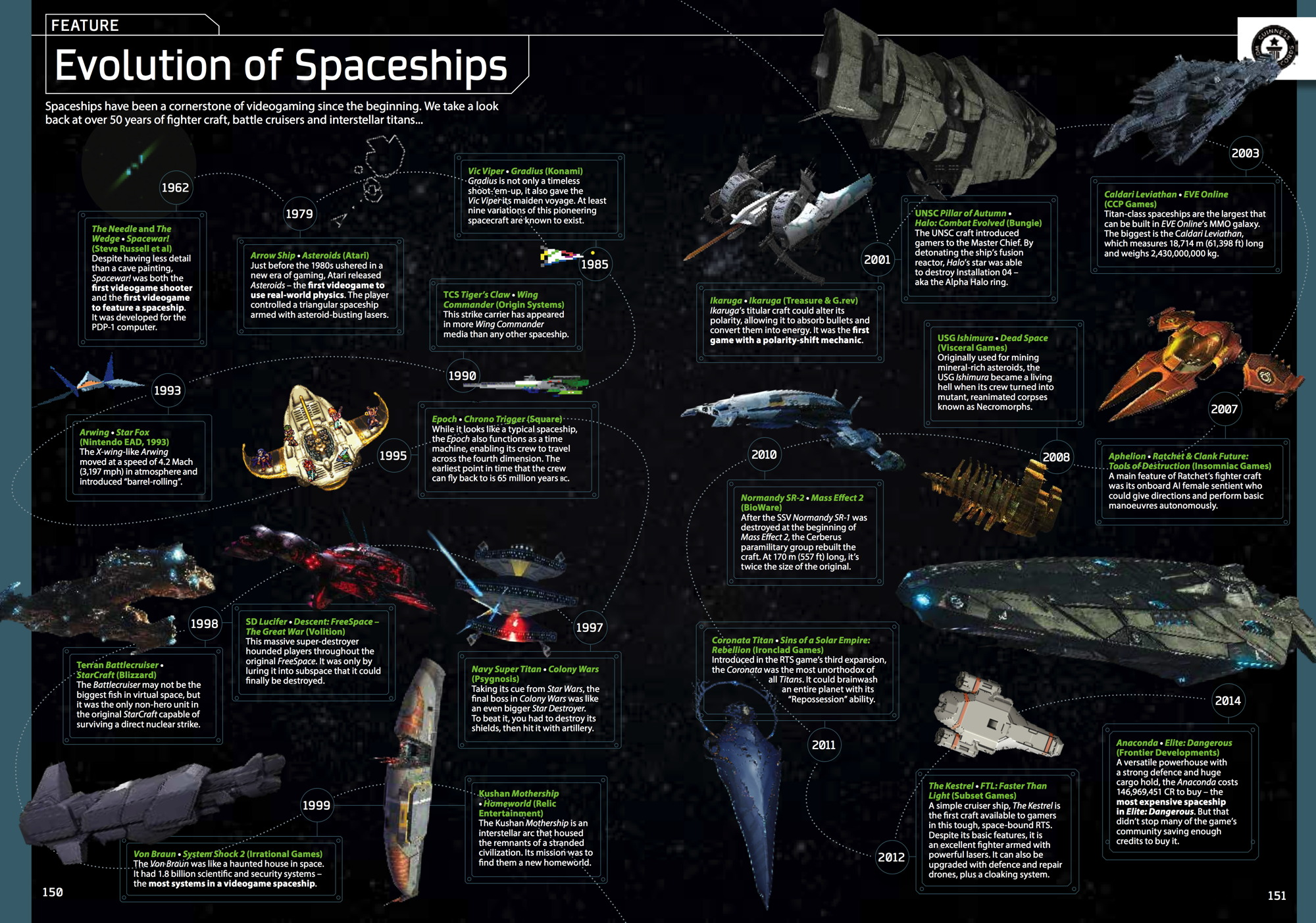 Evolution of Video-Game Spaceships Traced in 'Guinness World Records 2016 Gamer's Edition'