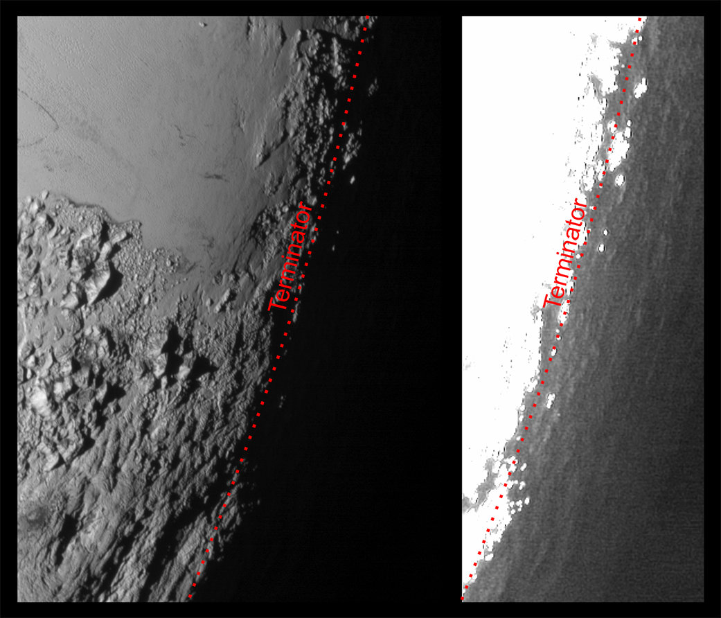 Twilight on Pluto