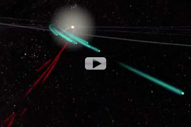 Watch 2000+ Comets Whiz Past The Sun | 1998 to 2010 Animated
