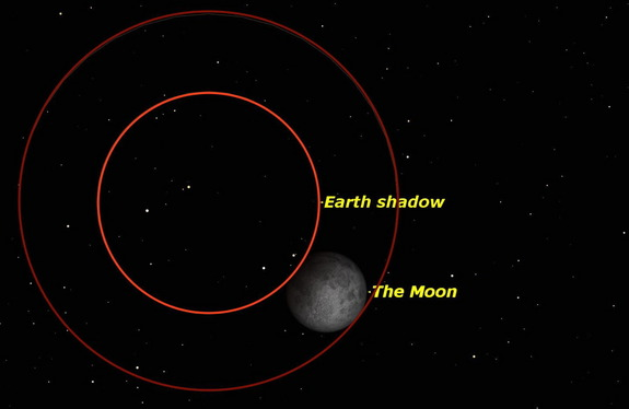 Sunday's lunar eclipse, seen as the moon enters the shadow's umbra at 9:07 p.m. EDT.