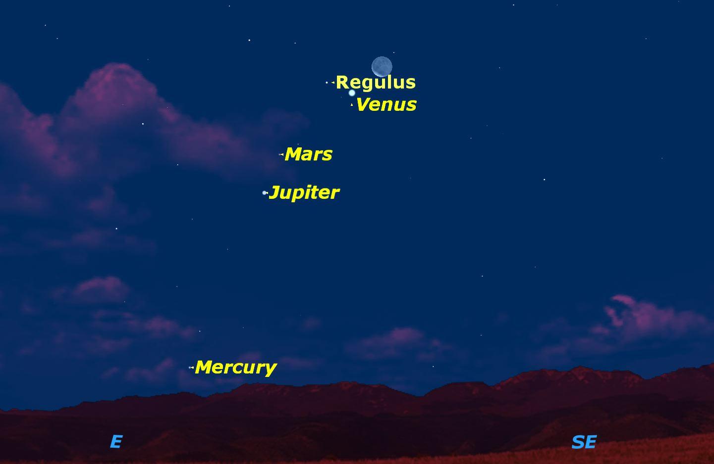 Moon, Venus and Regulus, October 2015