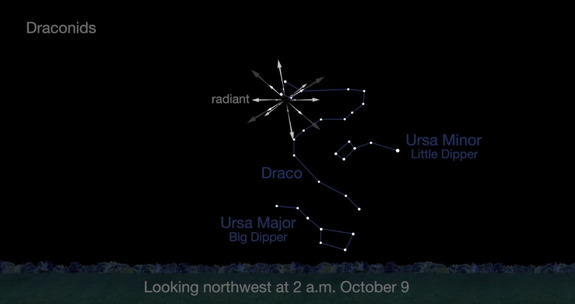 This NASA sky map shows the location of the Draconid meteor shower radiant in the northwestern night sky at 2 a.m. your local time on Oct. 9, 2015 during the shower's peak, which occurs overnight on Oct. 8 and 9.