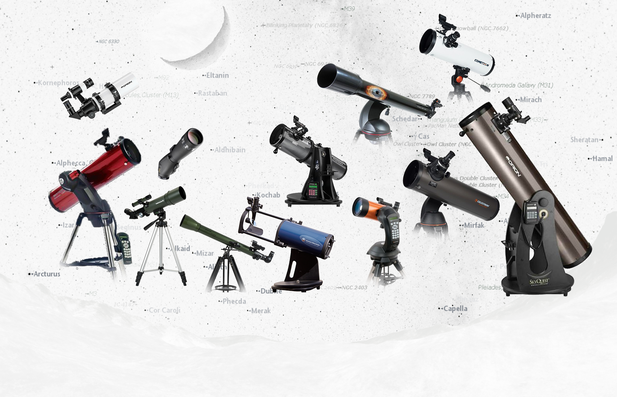 Best Telescopes for the Money