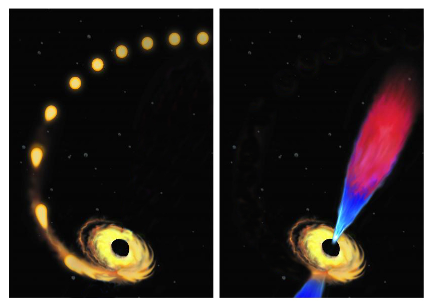 Two illustrations show a black hole destroying a star orbiting it and then jets of material emitted from the poles.