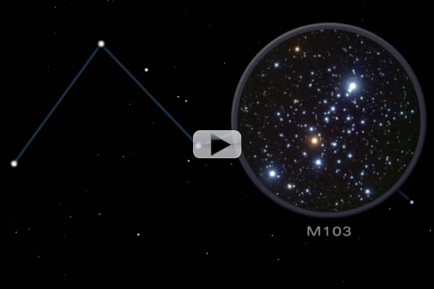 Star Clusters, Planets, And Geminid Meteors Rain in Dec. 2015 Skywatching | Video
