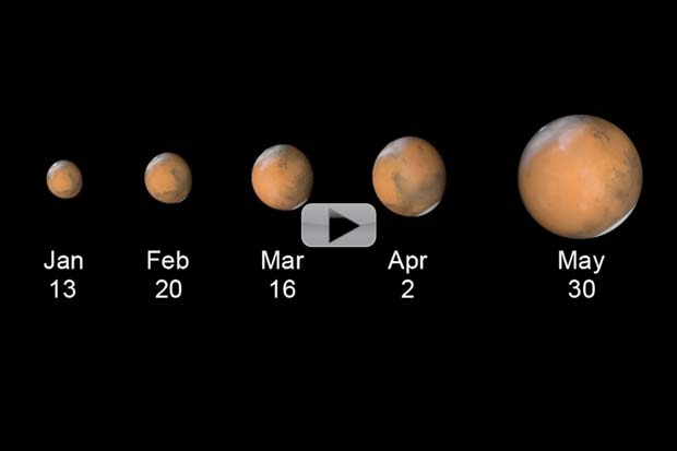Skywatching Mars: 2016 Is A Great Time! | Video