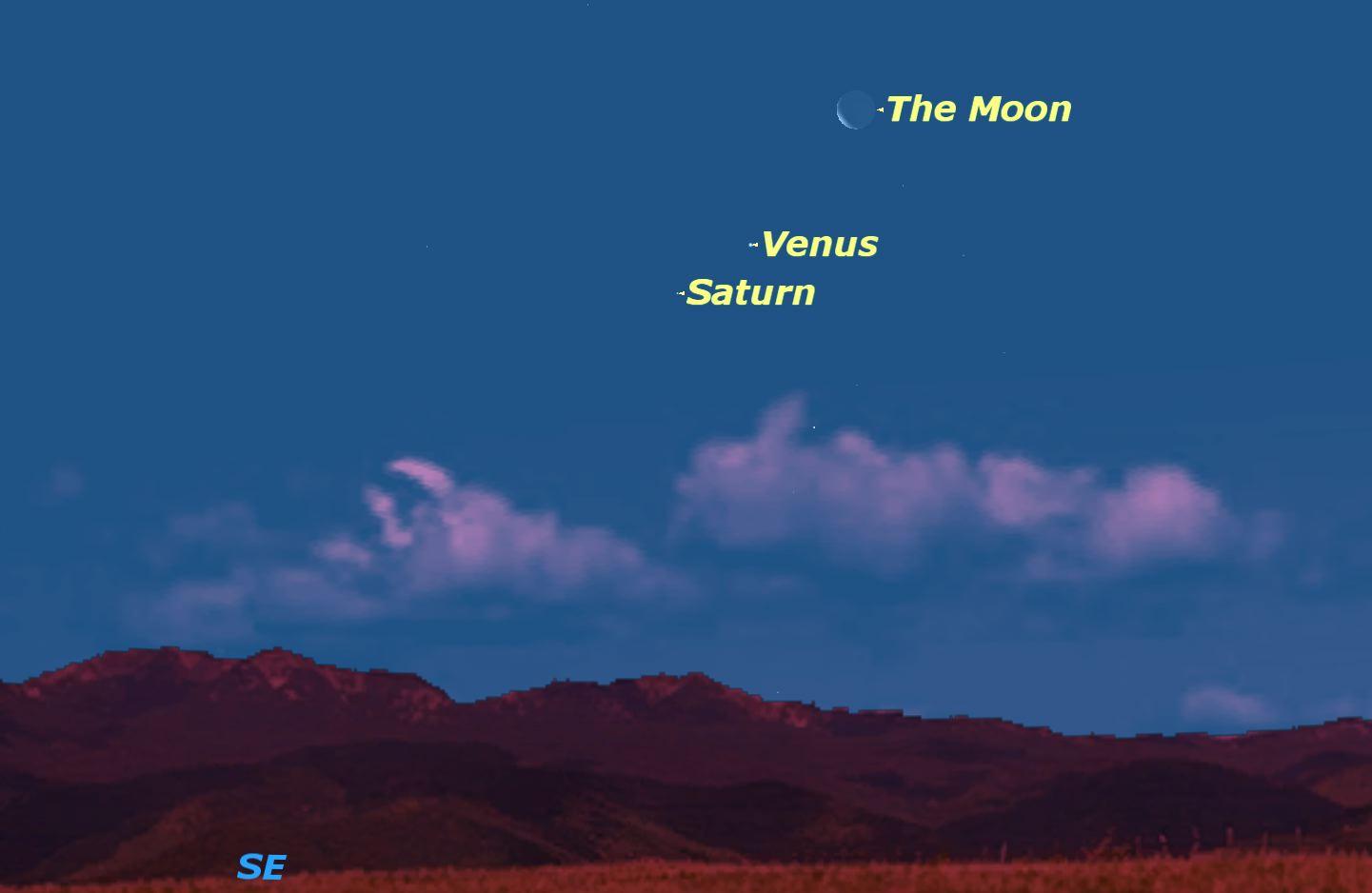 Venus, Saturn and the Moon, January 2016