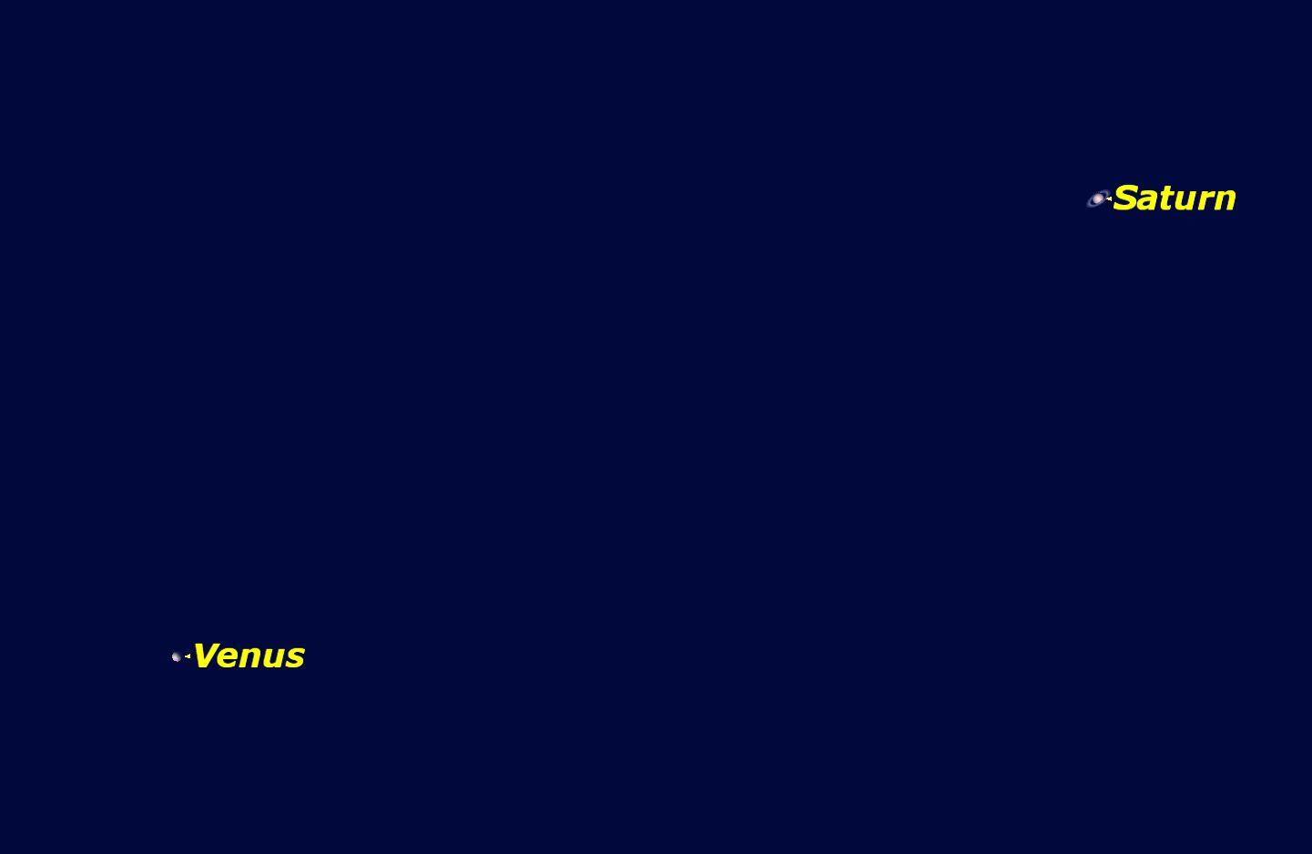 Venus and Saturn, January 2016