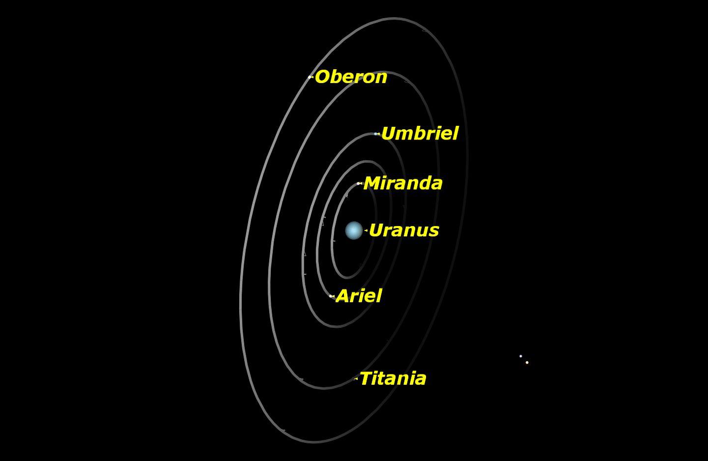 Uranus, January 2016
