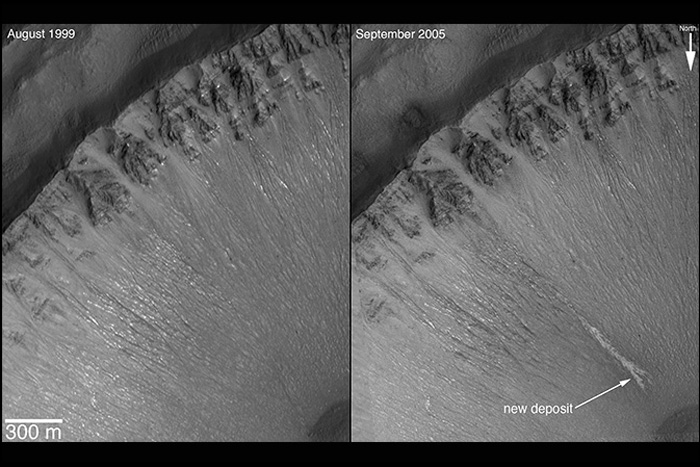 Mars gullies causes