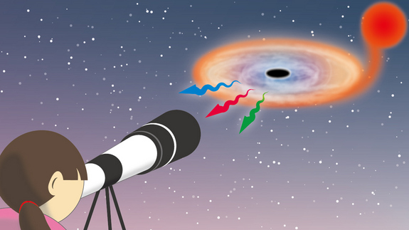 A stargazer with a moderately sized telescope with a 20-cm aperture could potentially see visible light from near the black hole V404 Cygni, located about 7,800 light-years from Earth.