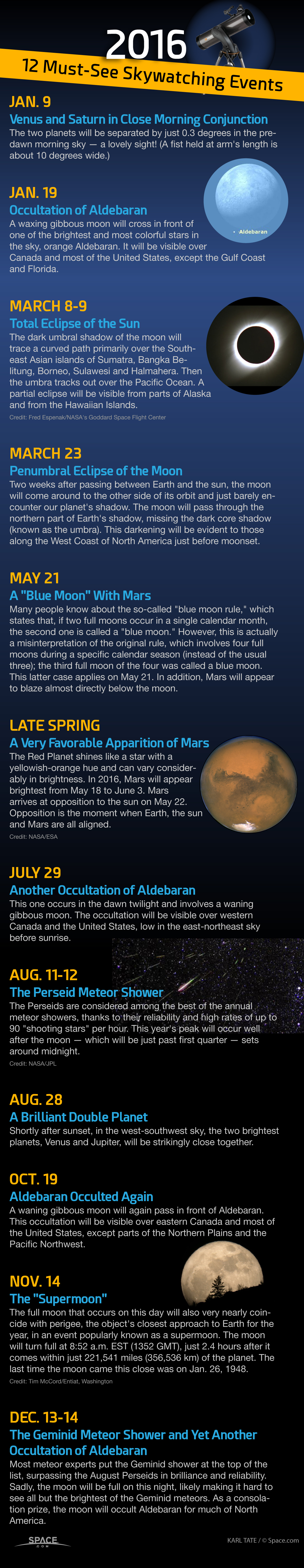 Skywatching In 2016: The Year's Must-See Events (Infographic)