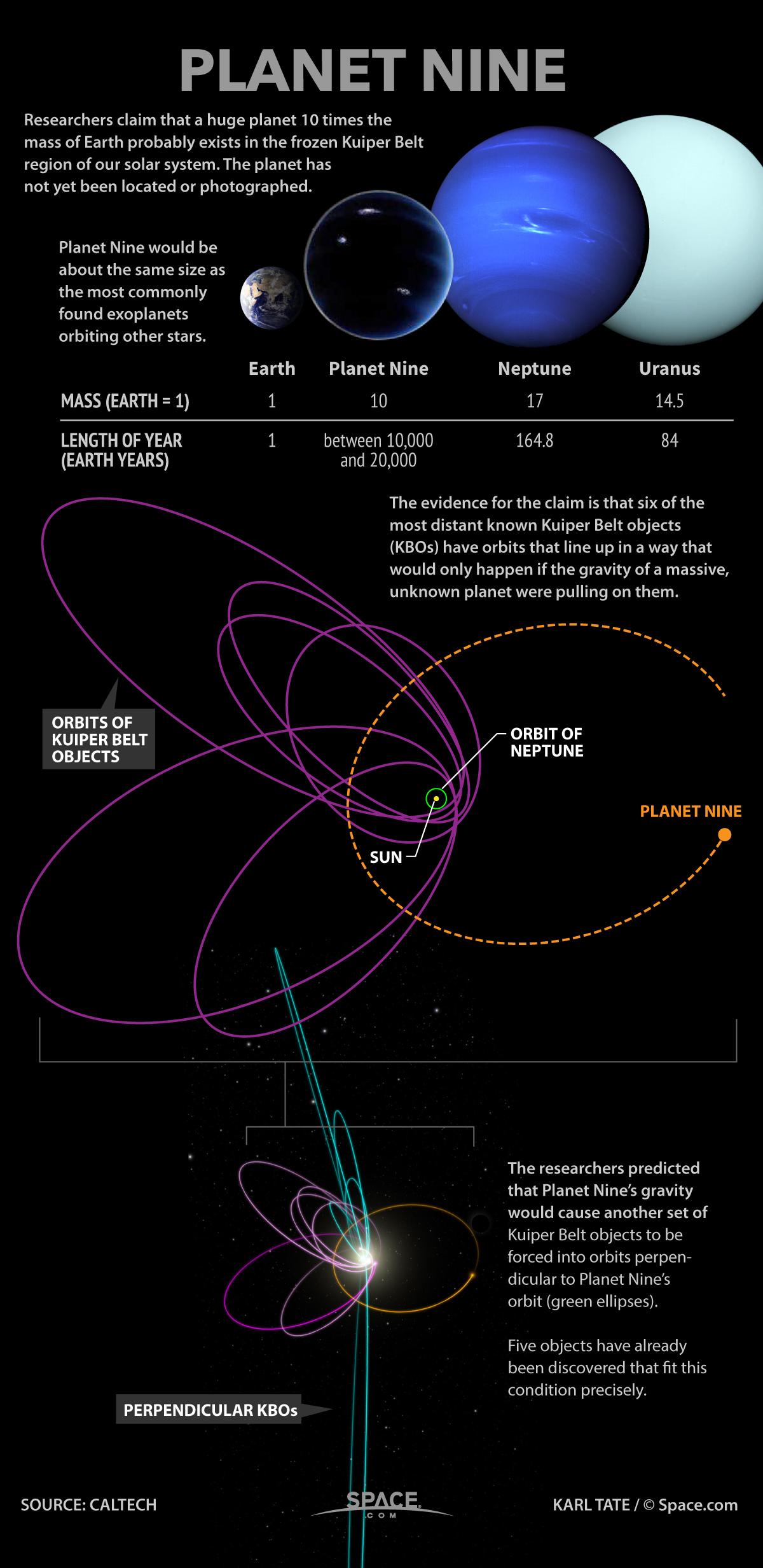 nine planets information - photo #24