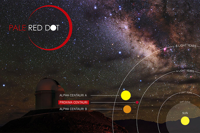 Searching for Earth 2.0 Around a Neighboring Star