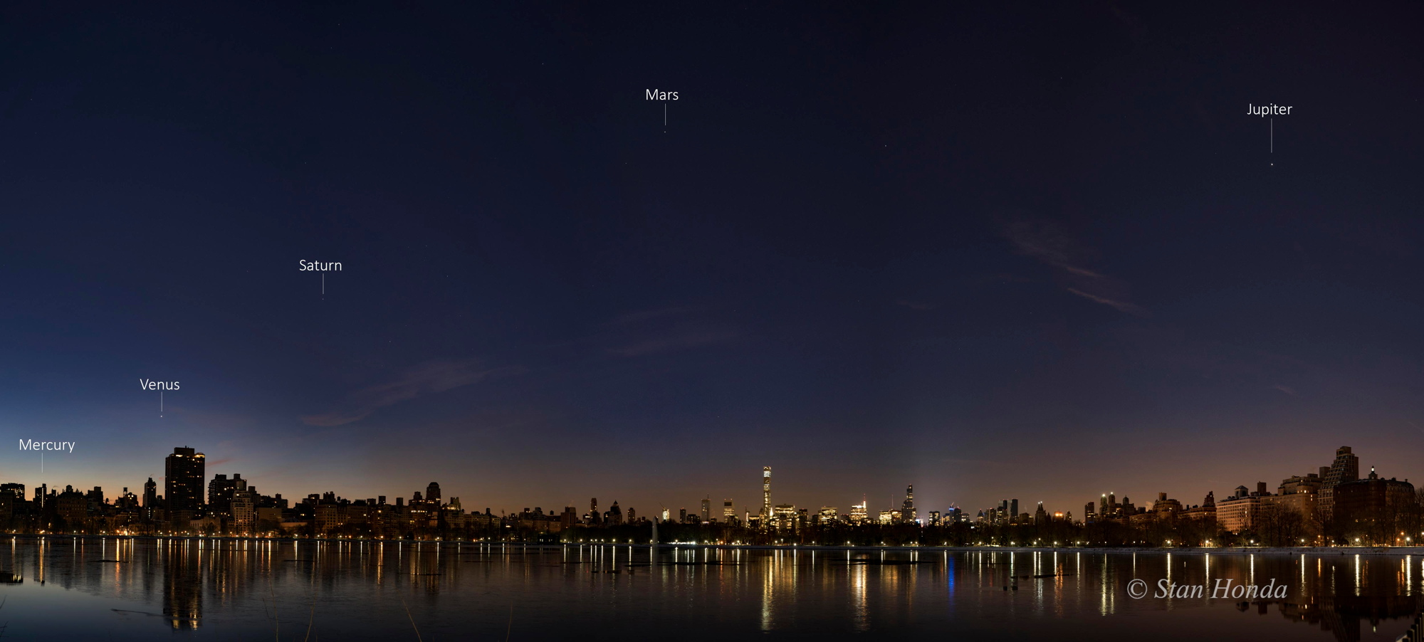 5 Planets Above New York City