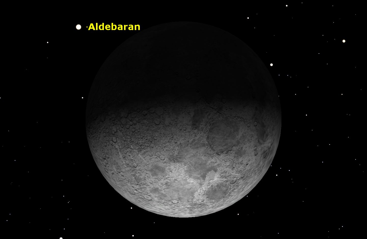 Aldebaran occulted by Moon, February 2016