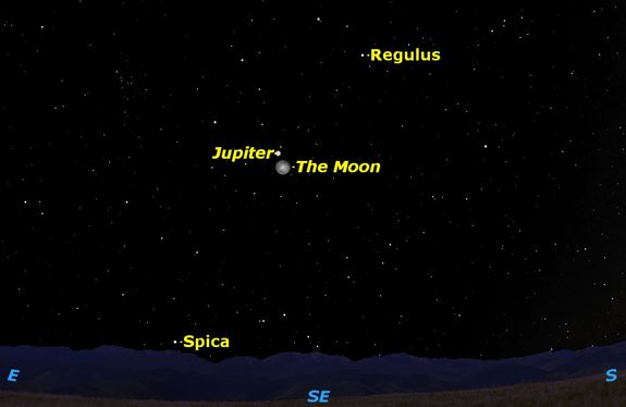 Tuesday, Feb. 23, 11 p.m. EST. The moon and Jupiter will rise close together in the southeastern sky.