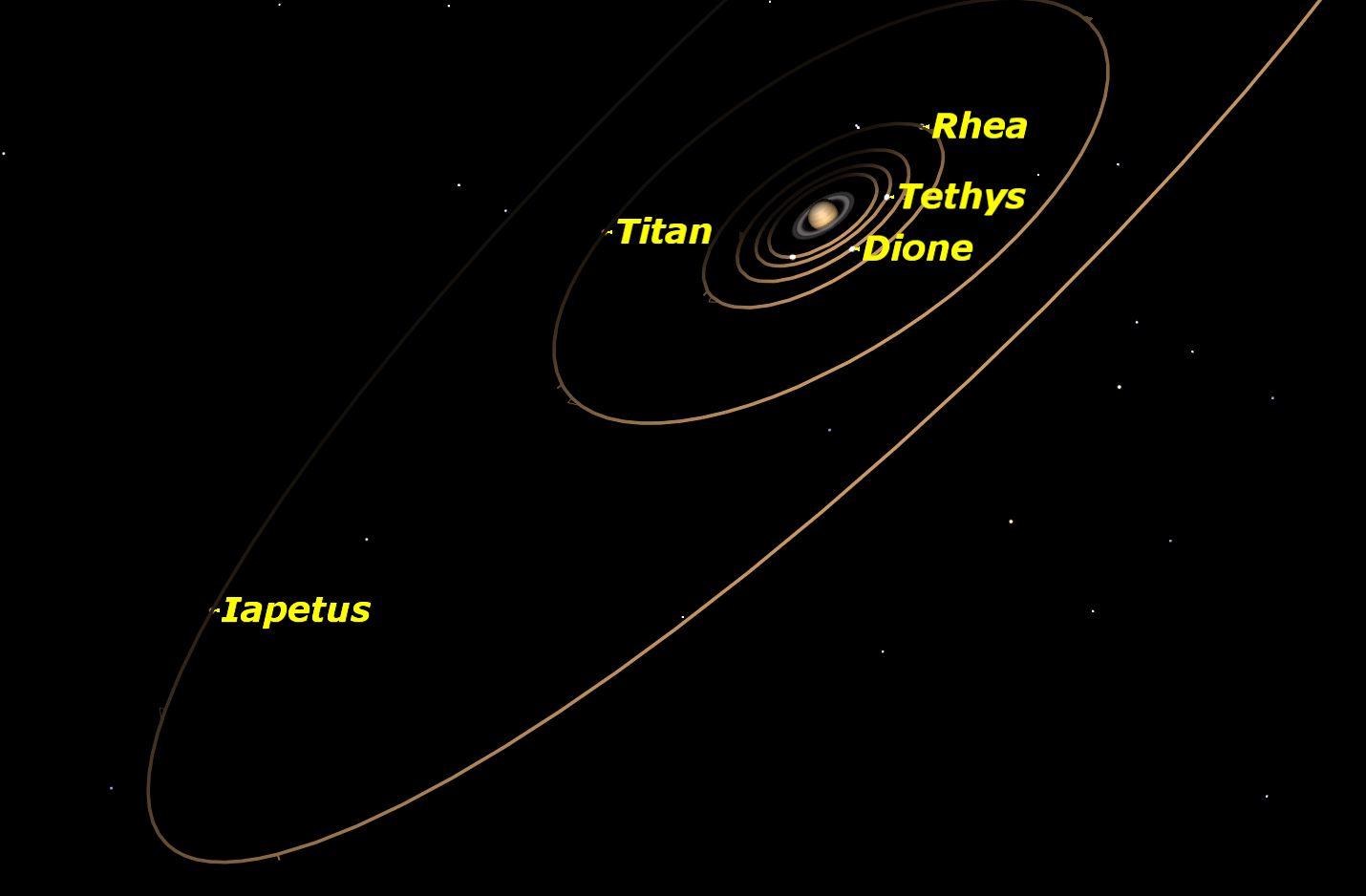 Saturn, February 2016