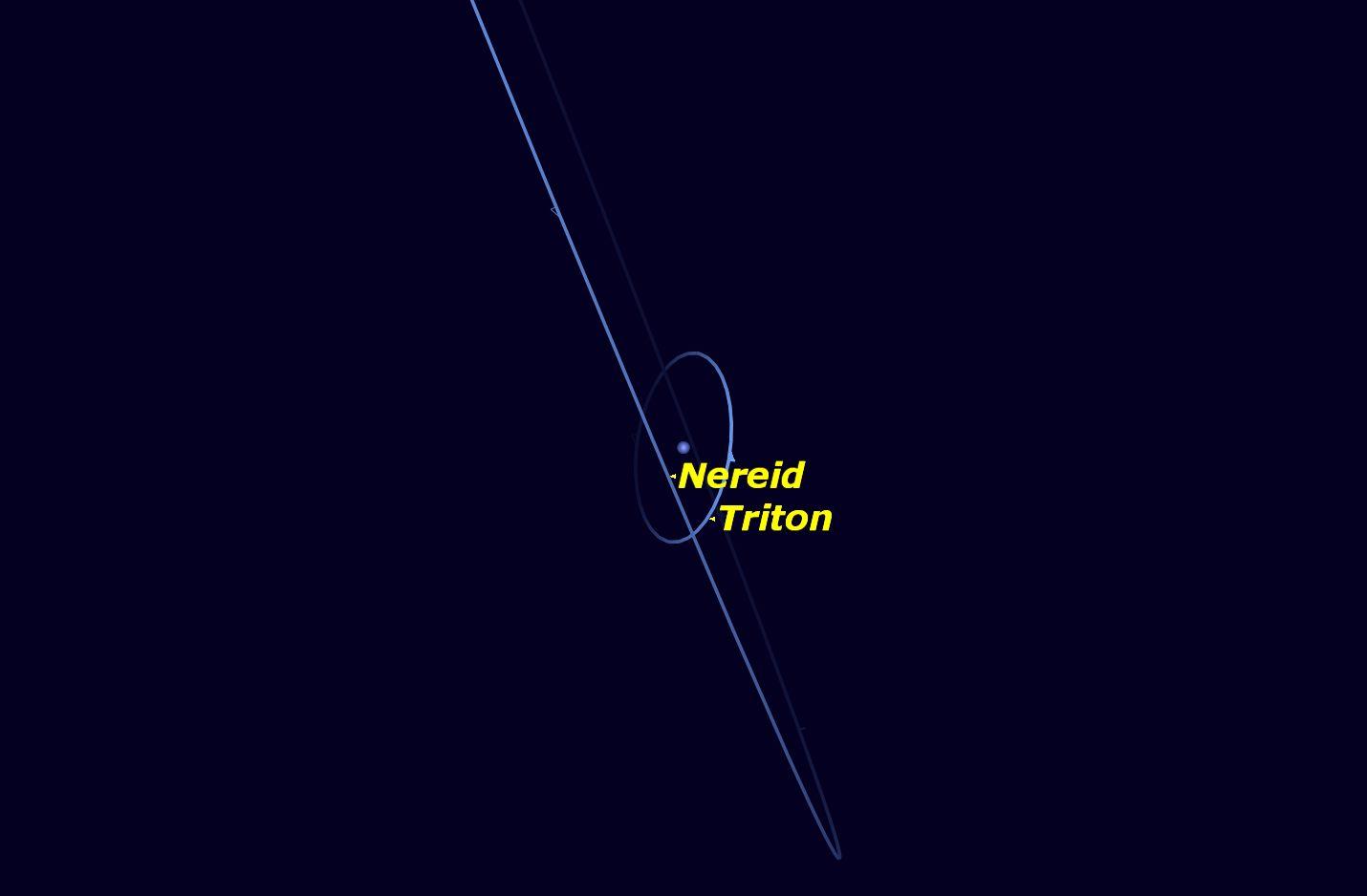 Neptune, February 2016
