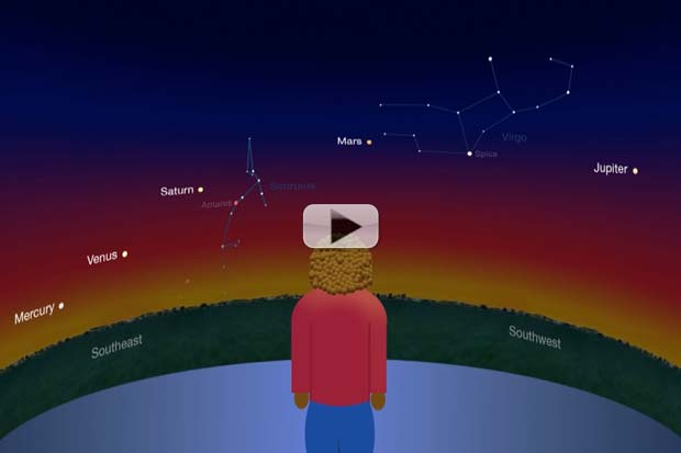 5 Dawn Planets And A Dusk Comet In Feb. 2016 Skywatching | Video