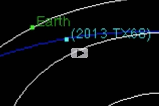 'Bigger Than Chelyabinsk' Asteroid To Skim By Earth | Orbit Animation