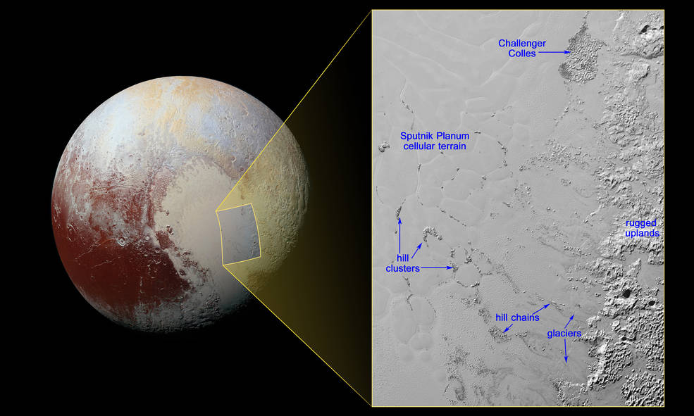 Hills of water ice on Pluto
