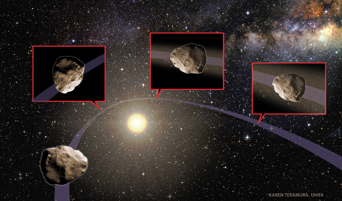 Asteroid Breaks Up in Orbit Around Sun