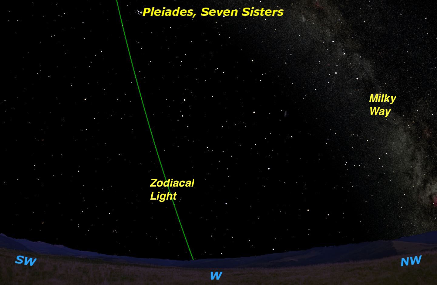 Zodiacal Light Sky Map