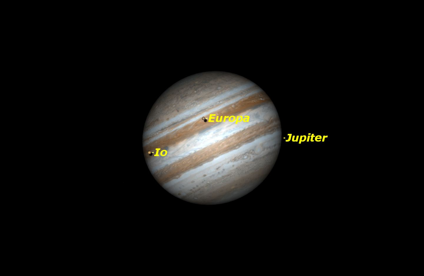 Double shadow transit on Jupiter, March 2016