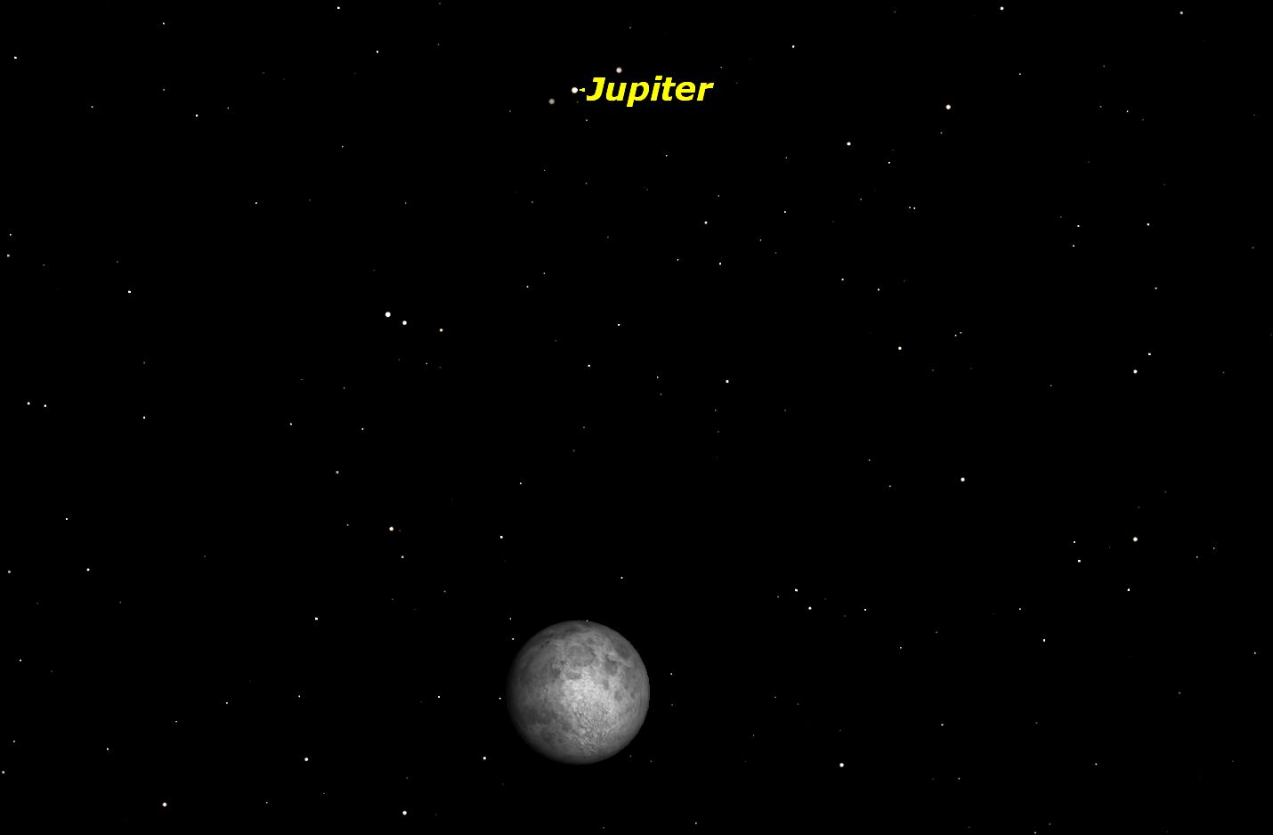 Jupiter 2 degrees north of moon, March 2016