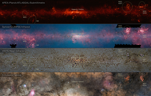 This annotated image shows a comparison view of the Milky Way in different wavelengths from observations by the APEX telescope on Earth, as well as several space telescopes.