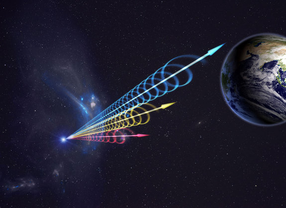 An artist's impression of a fast radio burst (FRB) reaching Earth, with colors signifying different wavelengths.