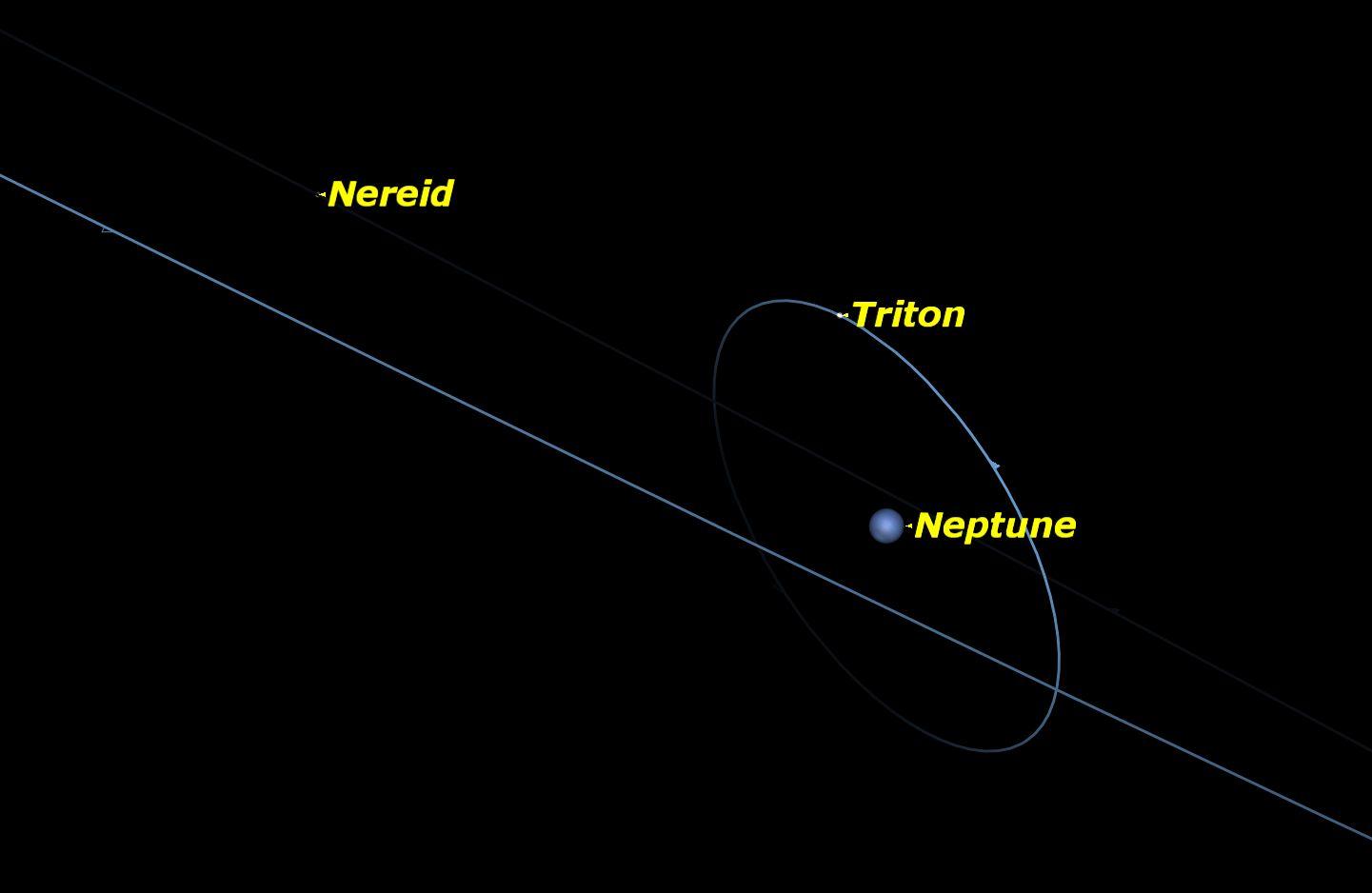 Neptune, March 2016