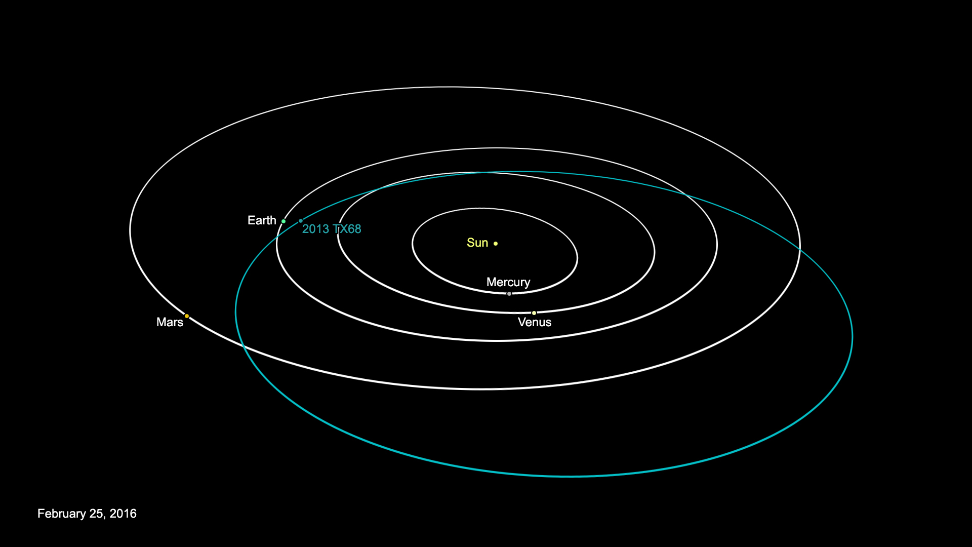 Slippery Asteroid Surprises Scientists With Early Earth Flyby