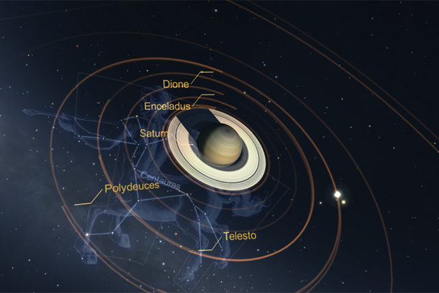 Saturn and Moons in Star Chart for VR