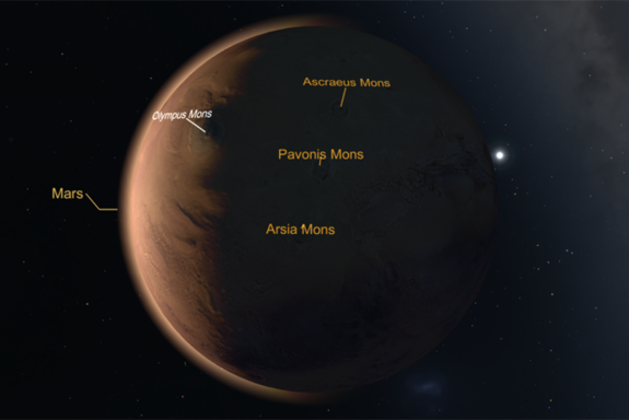 Major features of Mars in Star Chart for VR.