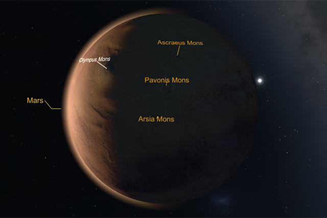 Mars Features in Star Chart for VR