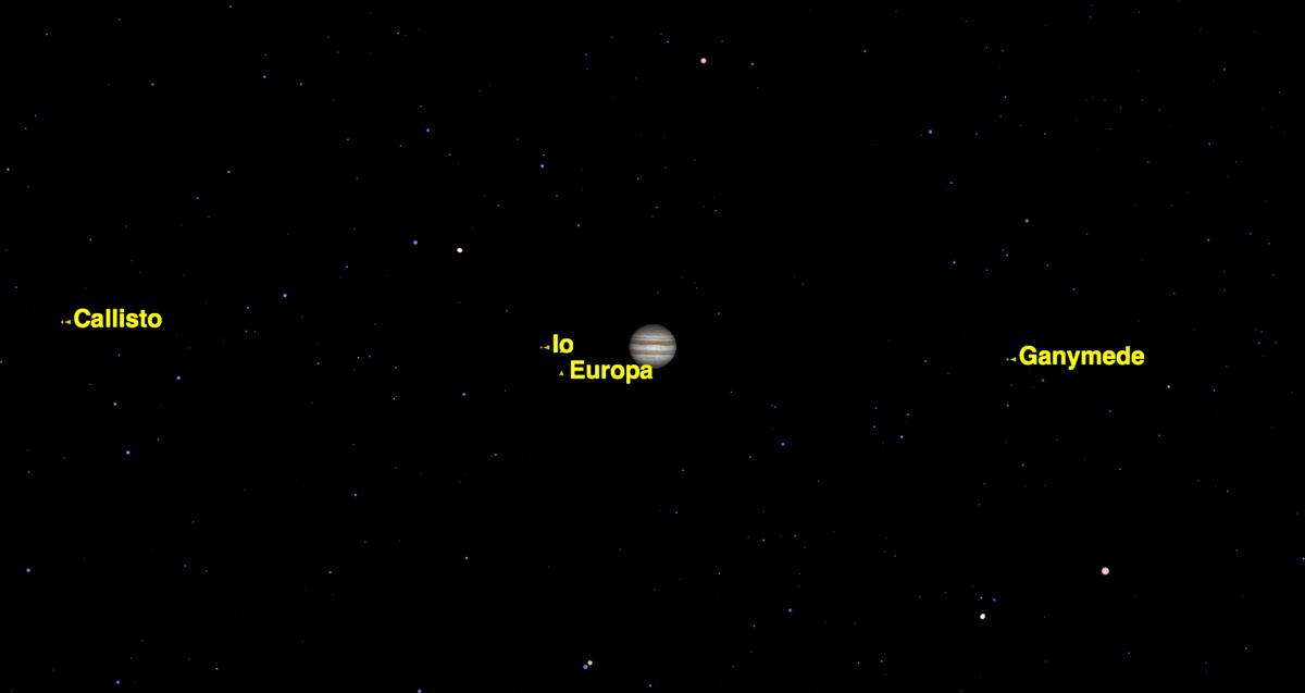 Spotting the Shadows of Jupiter's Galilean Moons
