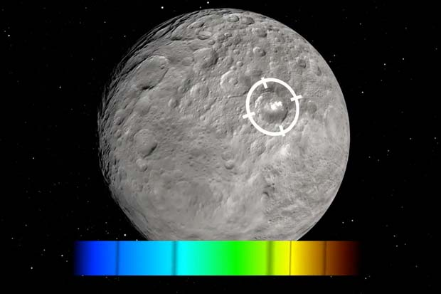 Dwarf Planet Ceres Bright Spots Put Into Motion | Video