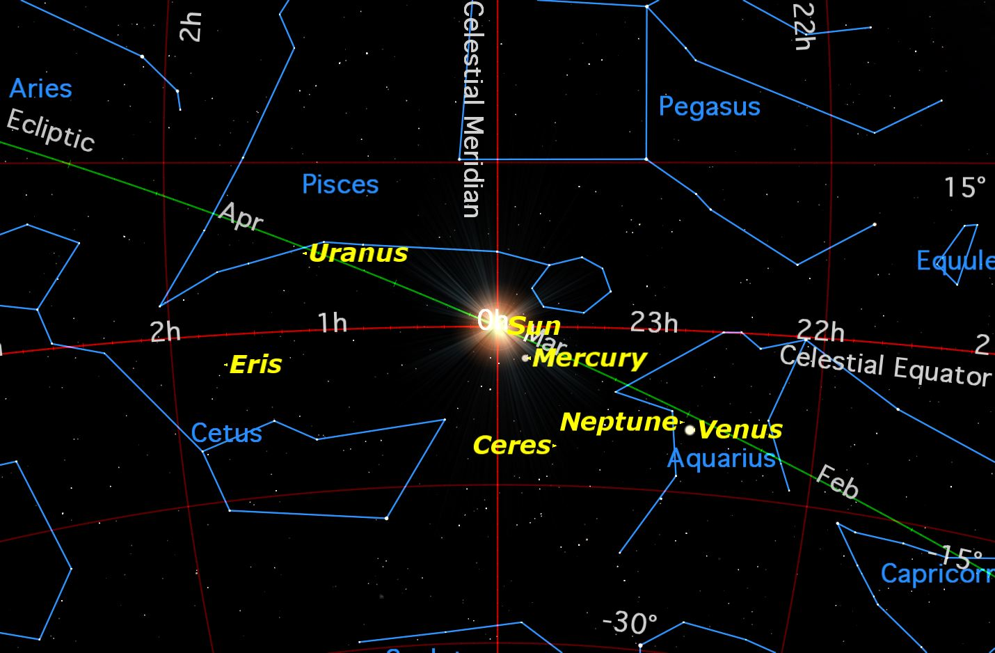 Spring Is Here! Check Out the Equinox's Quirky Math